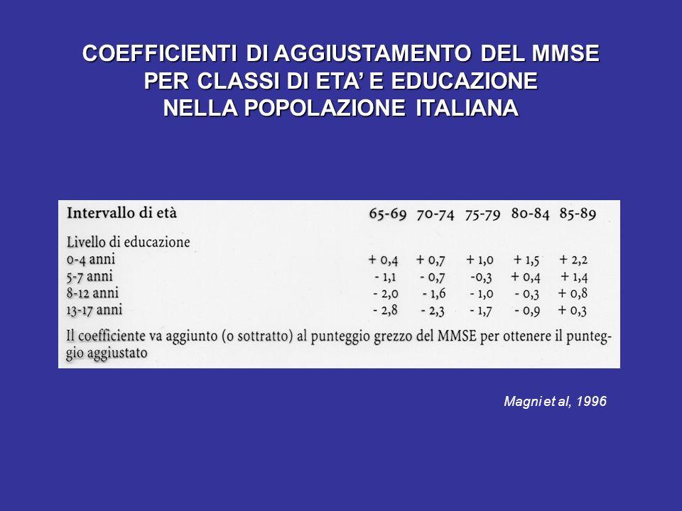 COEFFICIENTI DI AGGIUSTAMENTO DEL MMSE PER CLASSI DI ETA' E EDUCAZIONE NELLA POPOLAZIONE ITALIANA