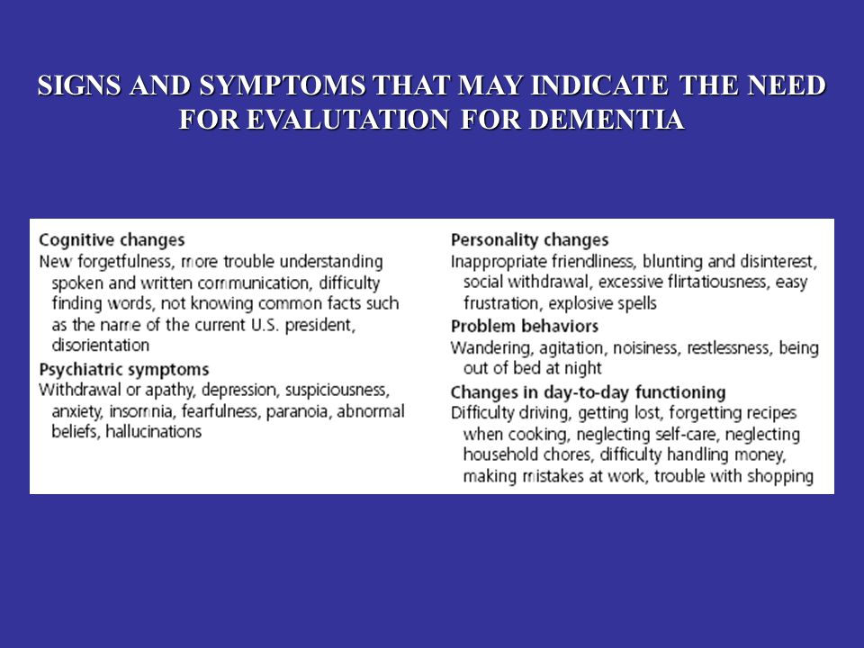 SIGNS AND SYMPTOMS THAT MAY INDICATE THE NEED FOR EVALUTATION FOR DEMENTIA