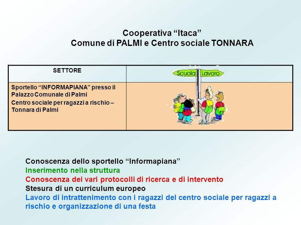 Comune di PALMI e Centro sociale TONNARA