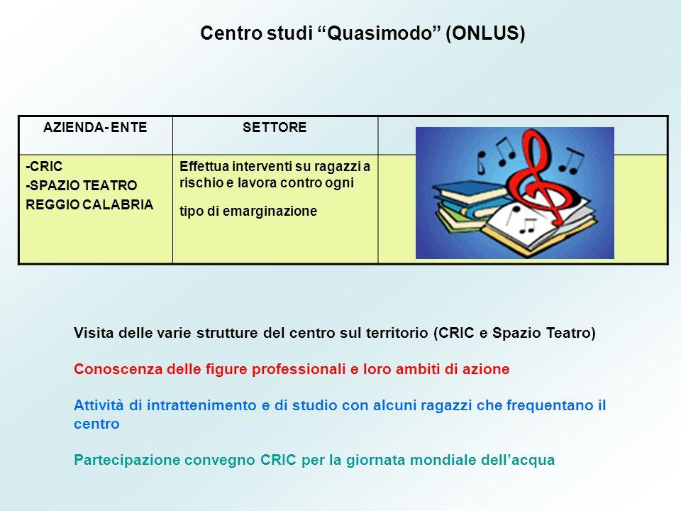Centro studi Quasimodo (ONLUS)