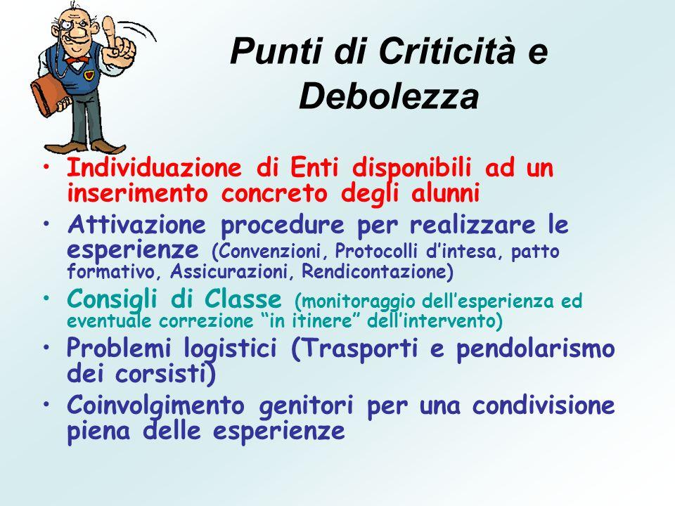 Punti di Criticità e Debolezza