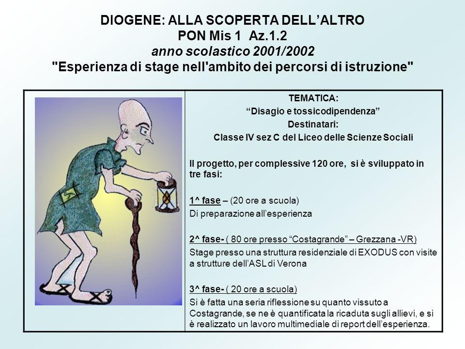 DIOGENE: ALLA SCOPERTA DELL'ALTRO PON Mis 1 Az. 1