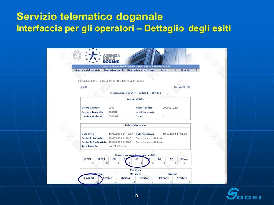 Servizio telematico doganale Interfaccia per gli operatori – Dettaglio degli esiti