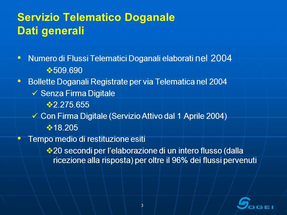 Servizio Telematico Doganale Dati generali