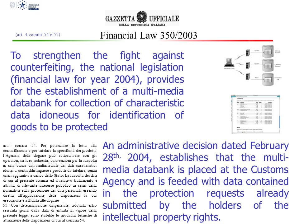 Financial Law 350/2003 (art. 4 commi 54 e 55)