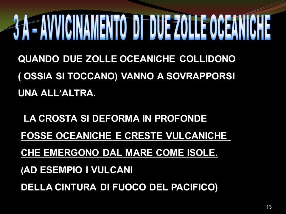 3 A – AVVICINAMENTO DI DUE ZOLLE OCEANICHE
