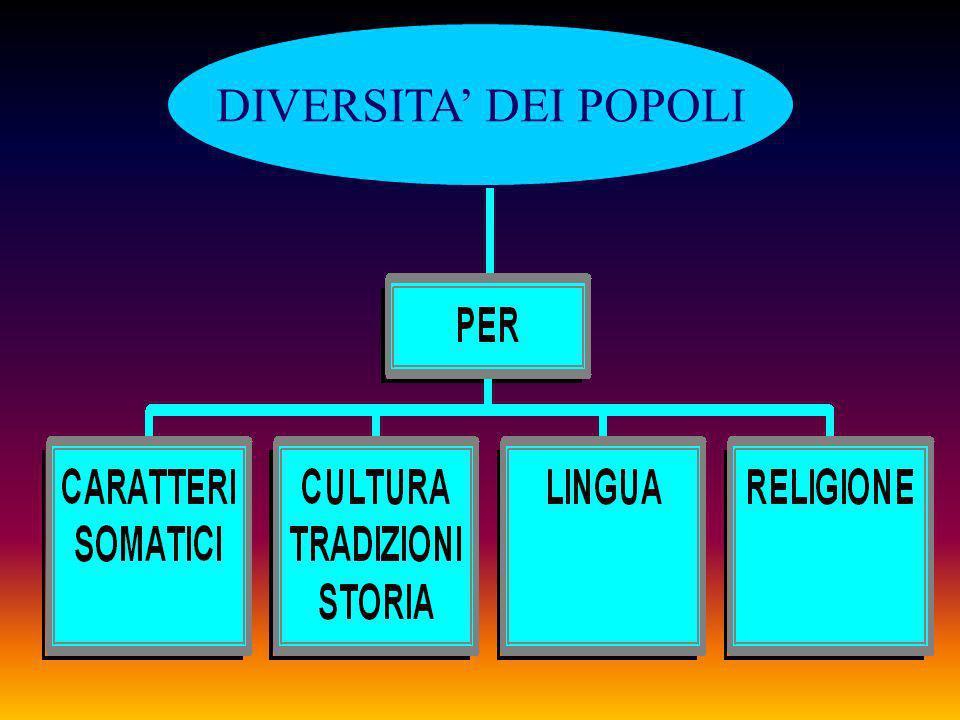 DIVERSITA' DEI POPOLI