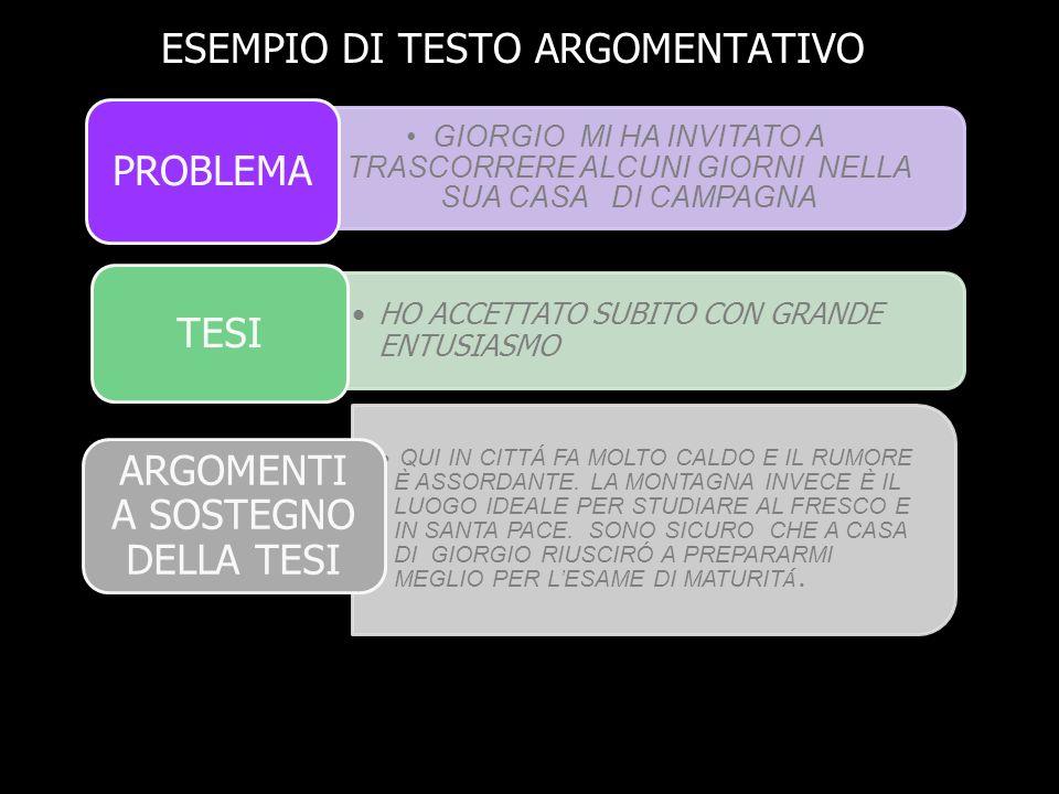 ESEMPIO DI TESTO ARGOMENTATIVO