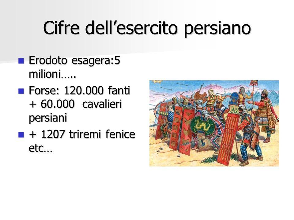 Cifre dell'esercito persiano