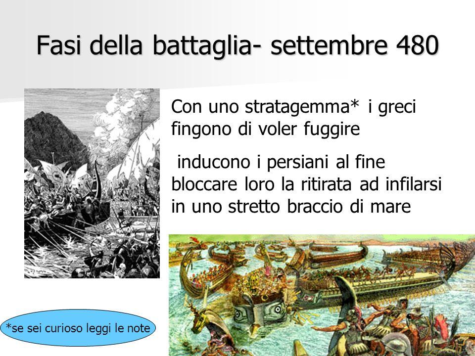 Fasi della battaglia- settembre 480