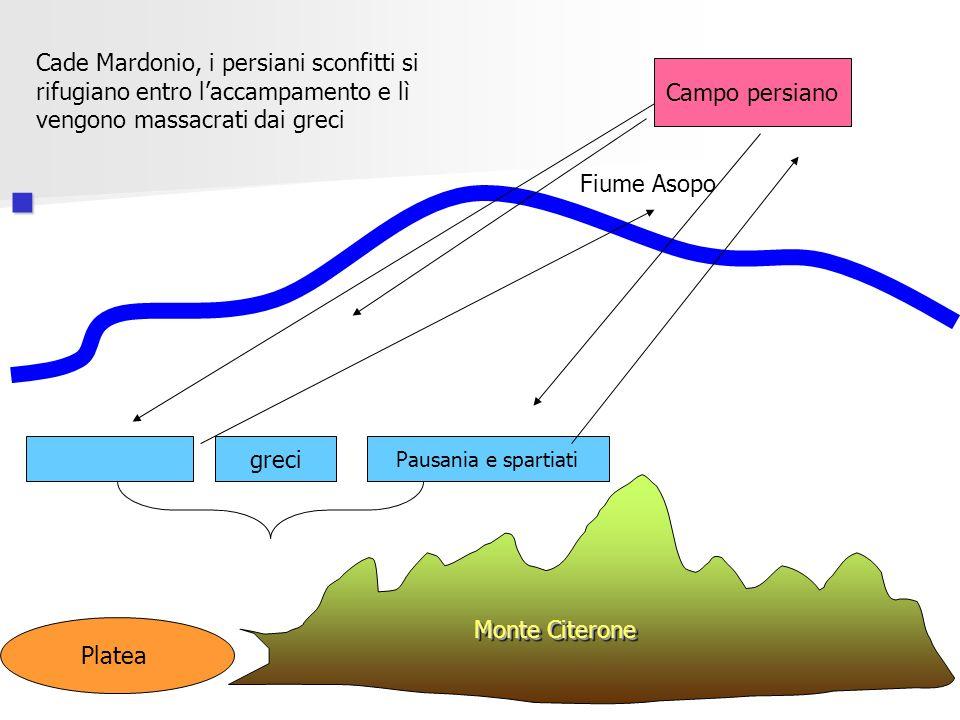 Cade Mardonio, i persiani sconfitti si rifugiano entro l'accampamento e lì vengono massacrati dai greci