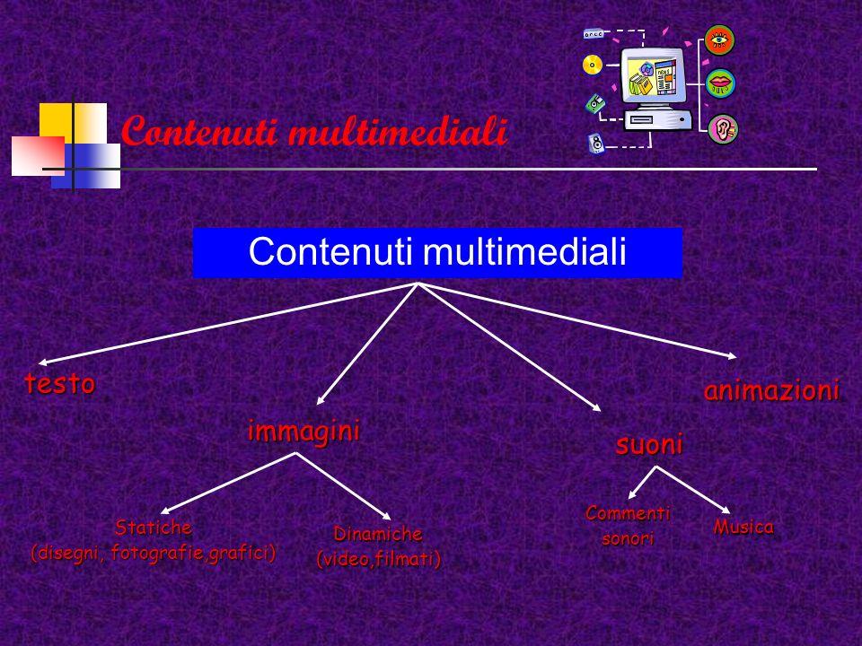Contenuti multimediali
