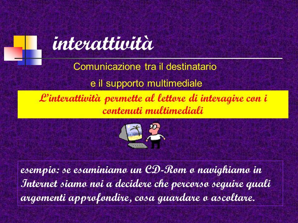 interattività Comunicazione tra il destinatario. e il supporto multimediale.