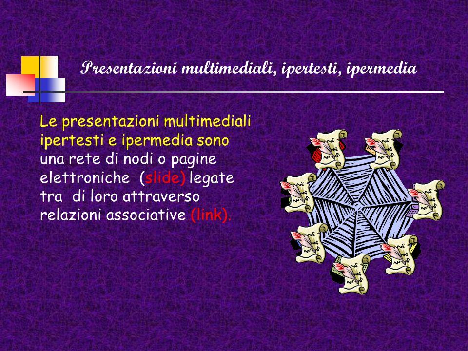 Presentazioni multimediali, ipertesti, ipermedia