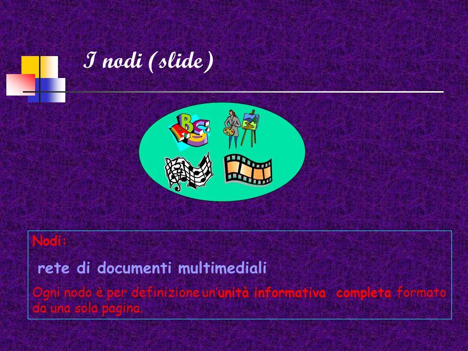 I nodi (slide) Nodi: rete di documenti multimediali