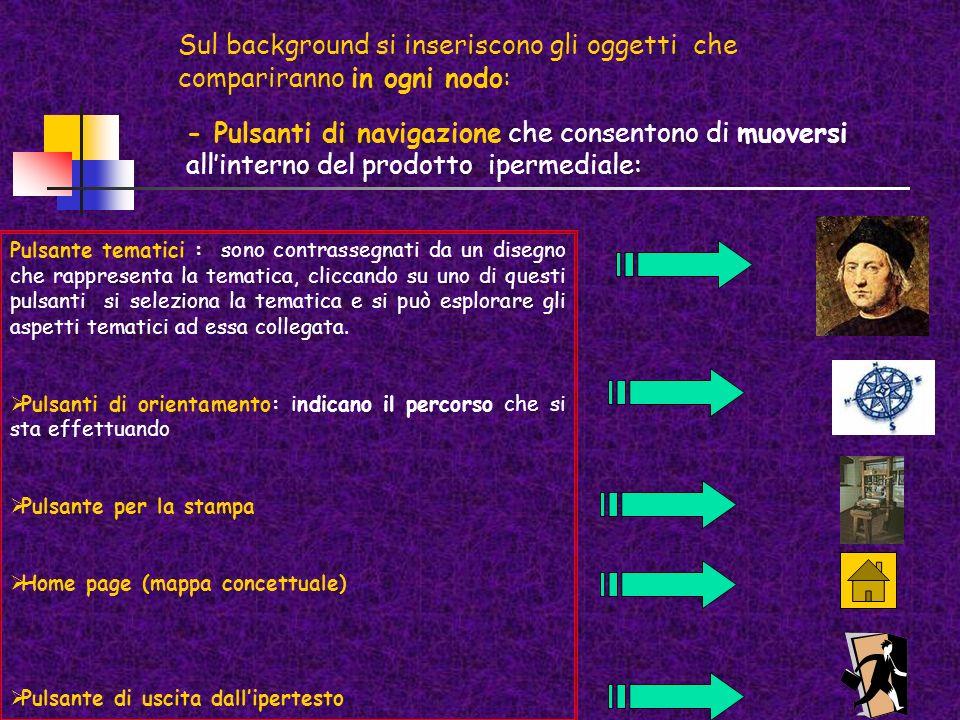 Sul background si inseriscono gli oggetti che compariranno in ogni nodo:
