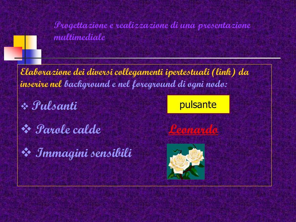 Parole calde Leonardo Immagini sensibili
