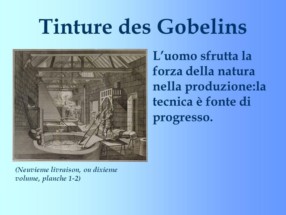 Tinture des Gobelins L'uomo sfrutta la forza della natura nella produzione:la tecnica è fonte di progresso.