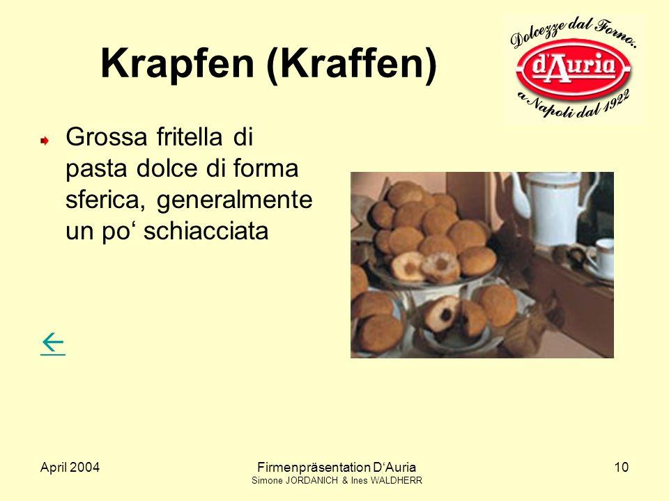 Krapfen (Kraffen) Grossa fritella di pasta dolce di forma sferica, generalmente un po' schiacciata.