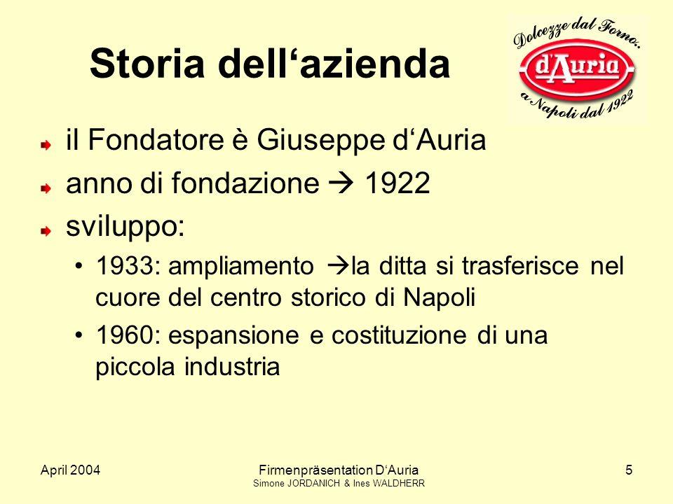 Storia dell'azienda il Fondatore è Giuseppe d'Auria