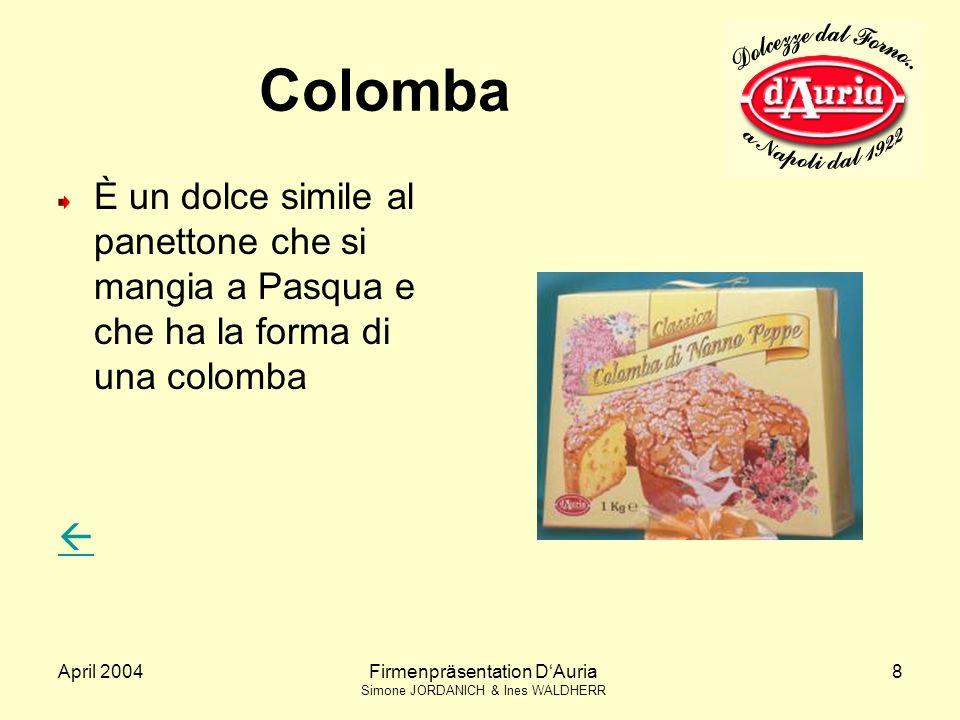 Colomba È un dolce simile al panettone che si mangia a Pasqua e che ha la forma di una colomba.  April 2004.