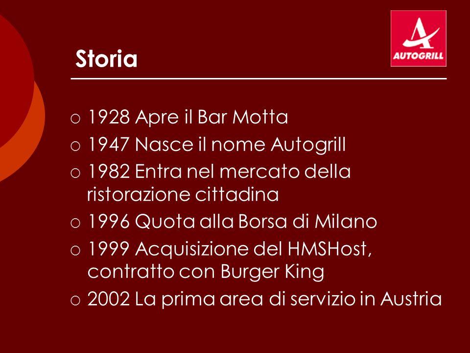 Storia 1928 Apre il Bar Motta 1947 Nasce il nome Autogrill