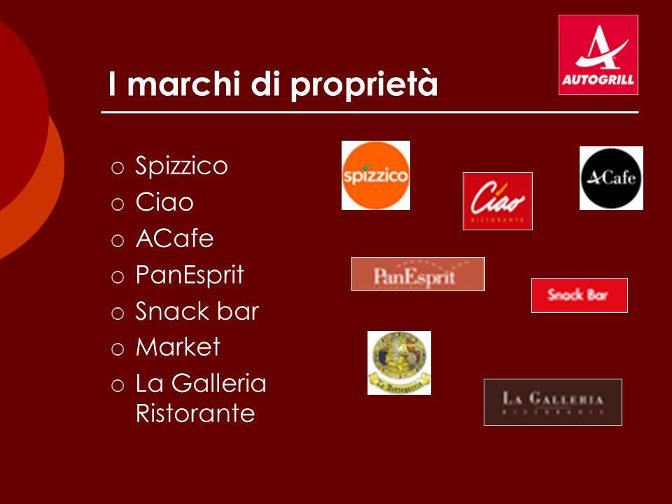 I marchi di proprietà Spizzico Ciao ACafe PanEsprit Snack bar Market