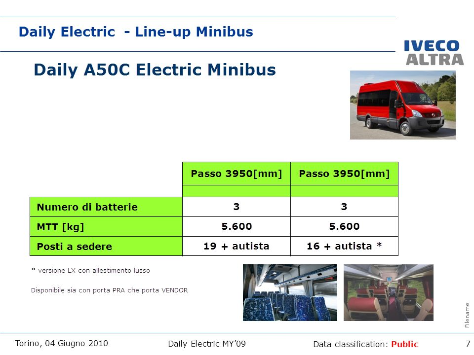 Daily Electric - Line-up Minibus