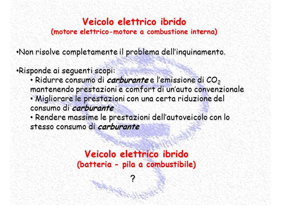 Veicolo elettrico ibrido Veicolo elettrico ibrido