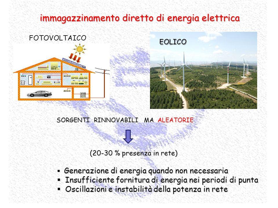 immagazzinamento diretto di energia elettrica