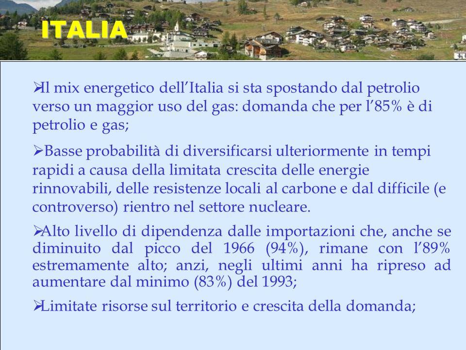 ITALIA Il mix energetico dell'Italia si sta spostando dal petrolio verso un maggior uso del gas: domanda che per l'85% è di petrolio e gas;