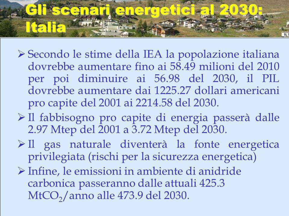 Gli scenari energetici al 2030: Italia