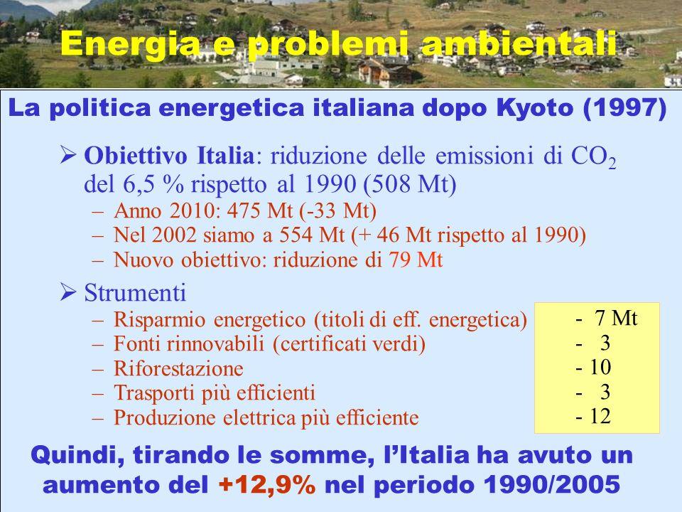 Energia e problemi ambientali