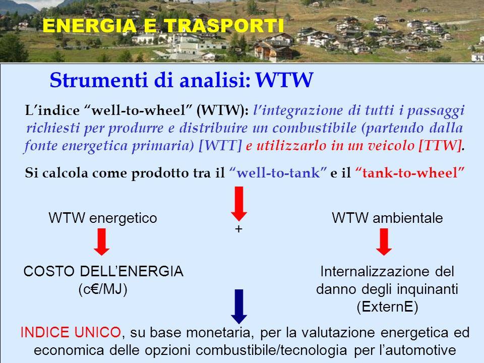 Si calcola come prodotto tra il well-to-tank e il tank-to-wheel