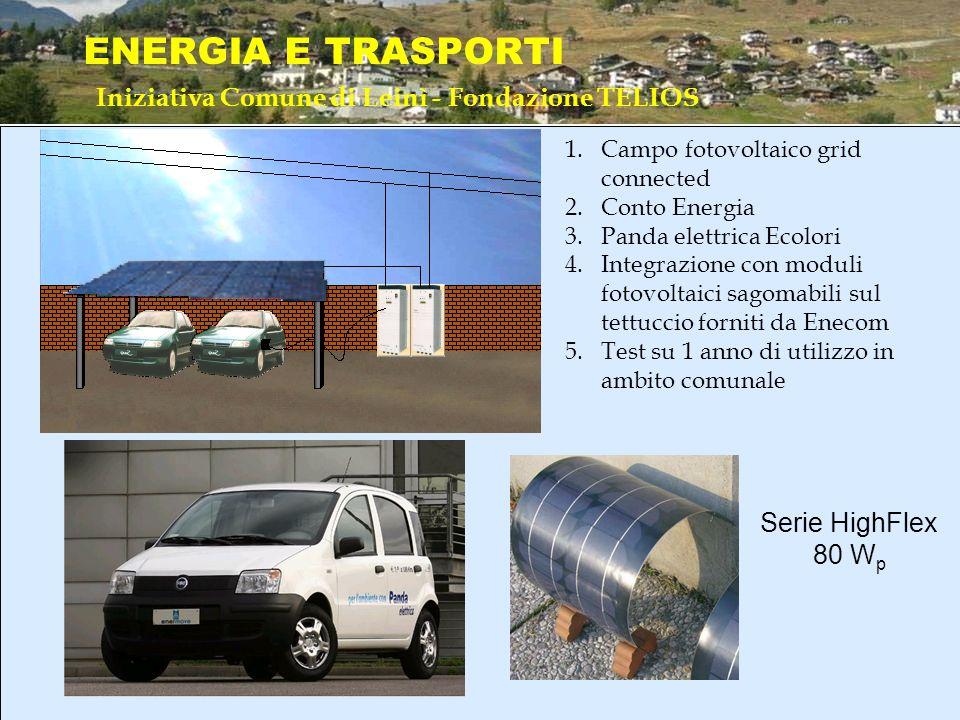ENERGIA E TRASPORTI Iniziativa Comune di Leinì - Fondazione TELIOS