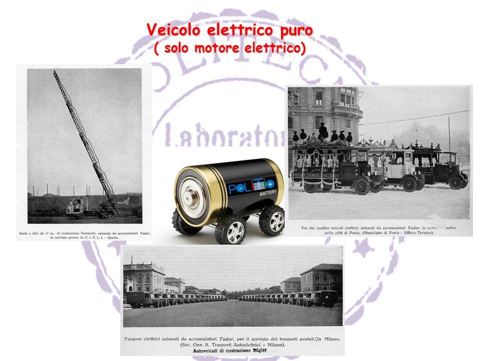 Veicolo elettrico puro ( solo motore elettrico)