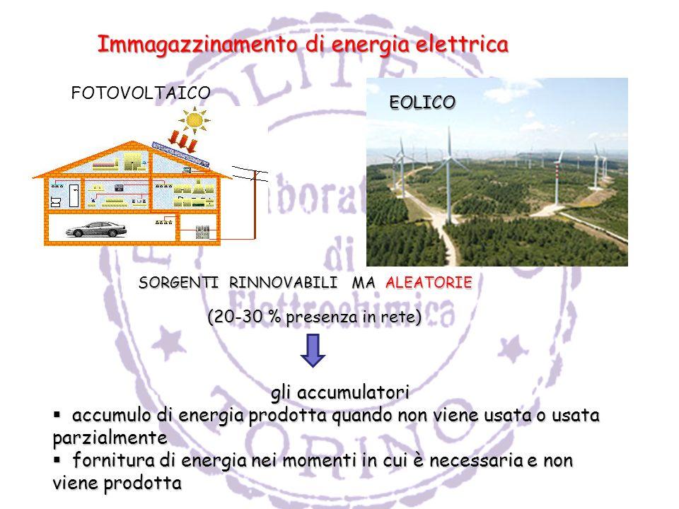 Immagazzinamento di energia elettrica