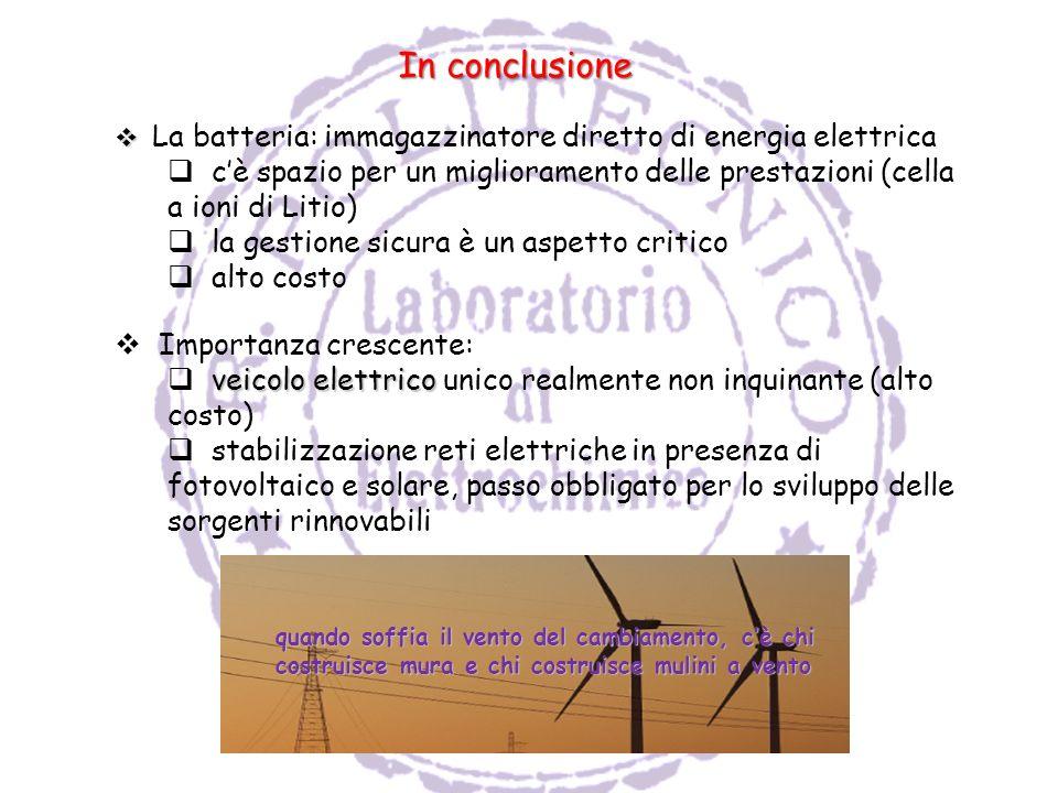 In conclusione La batteria: immagazzinatore diretto di energia elettrica. c'è spazio per un miglioramento delle prestazioni (cella a ioni di Litio)