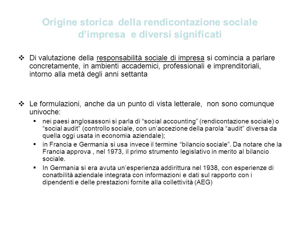 Origine storica della rendicontazione sociale d'impresa e diversi significati