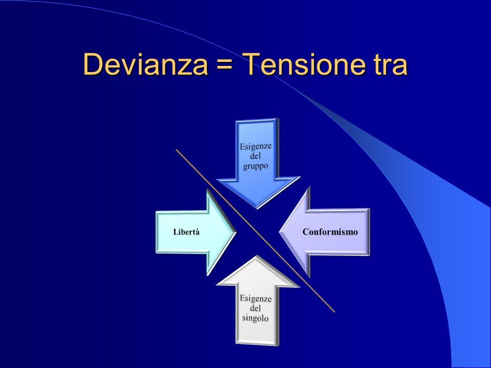 Devianza = Tensione tra