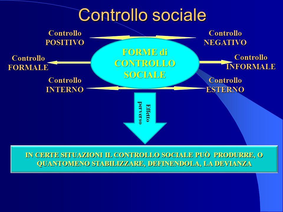 FORME di CONTROLLO SOCIALE