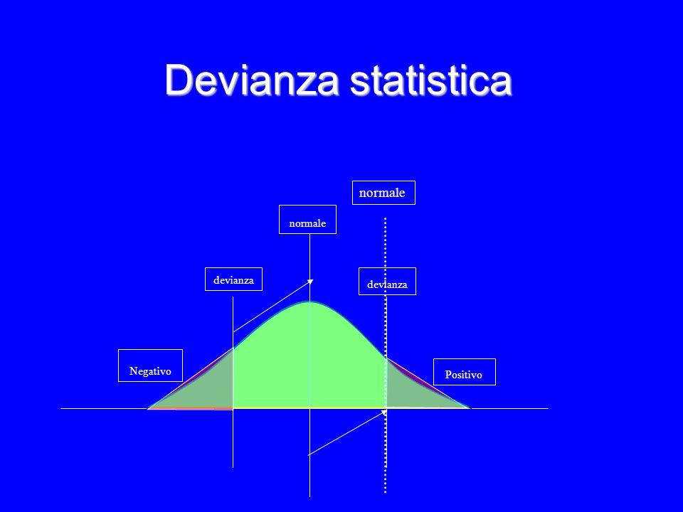 Devianza statistica normale normale devianza devianza Negativo