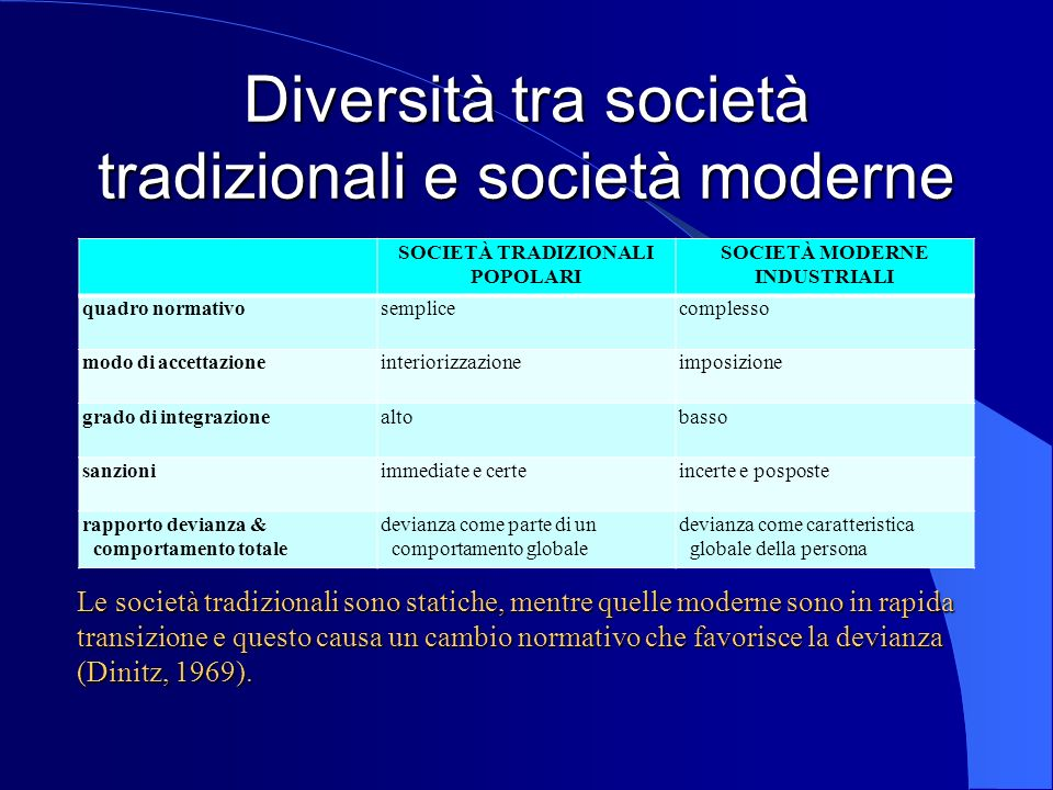 Diversità tra società tradizionali e società moderne