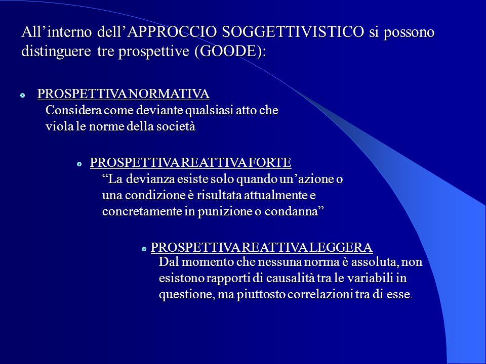 All'interno dell'APPROCCIO SOGGETTIVISTICO si possono distinguere tre prospettive (GOODE):