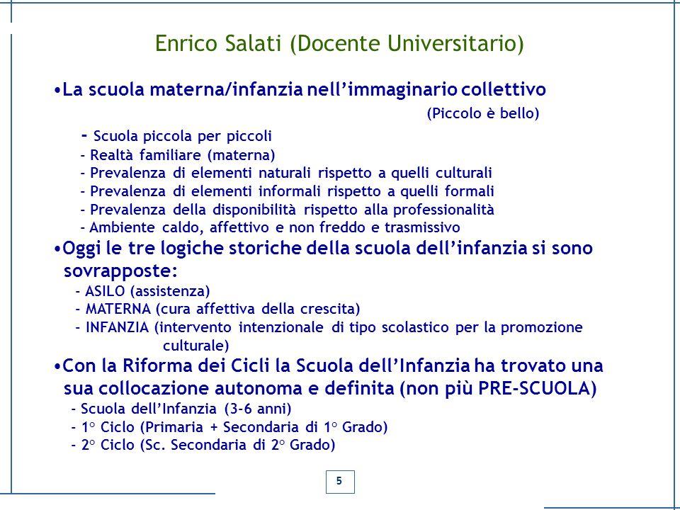 Enrico Salati (Docente Universitario)
