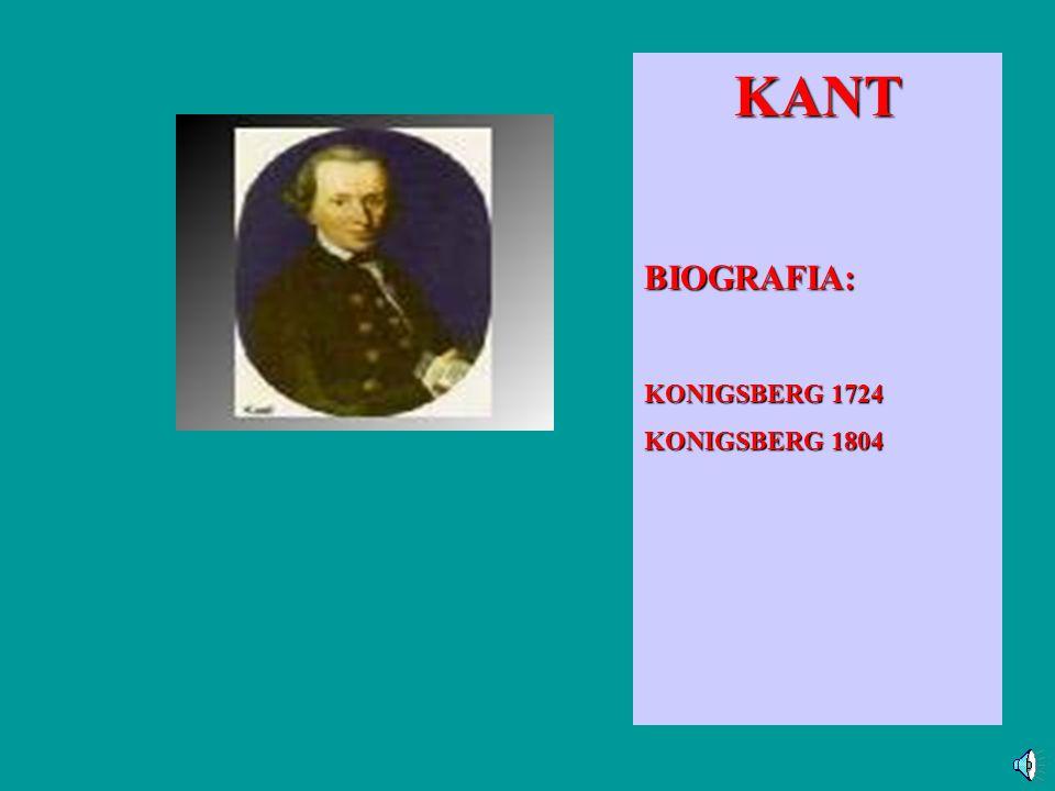 KANT BIOGRAFIA: KONIGSBERG 1724 KONIGSBERG 1804