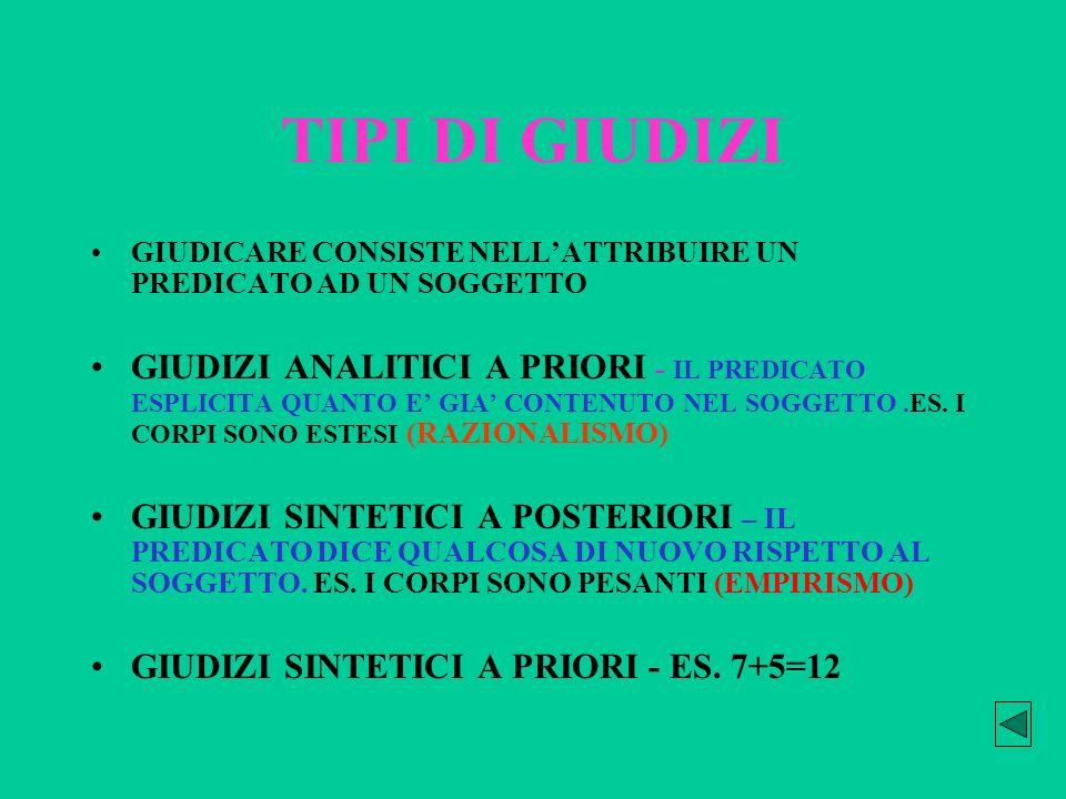 TIPI DI GIUDIZI GIUDICARE CONSISTE NELL'ATTRIBUIRE UN PREDICATO AD UN SOGGETTO.