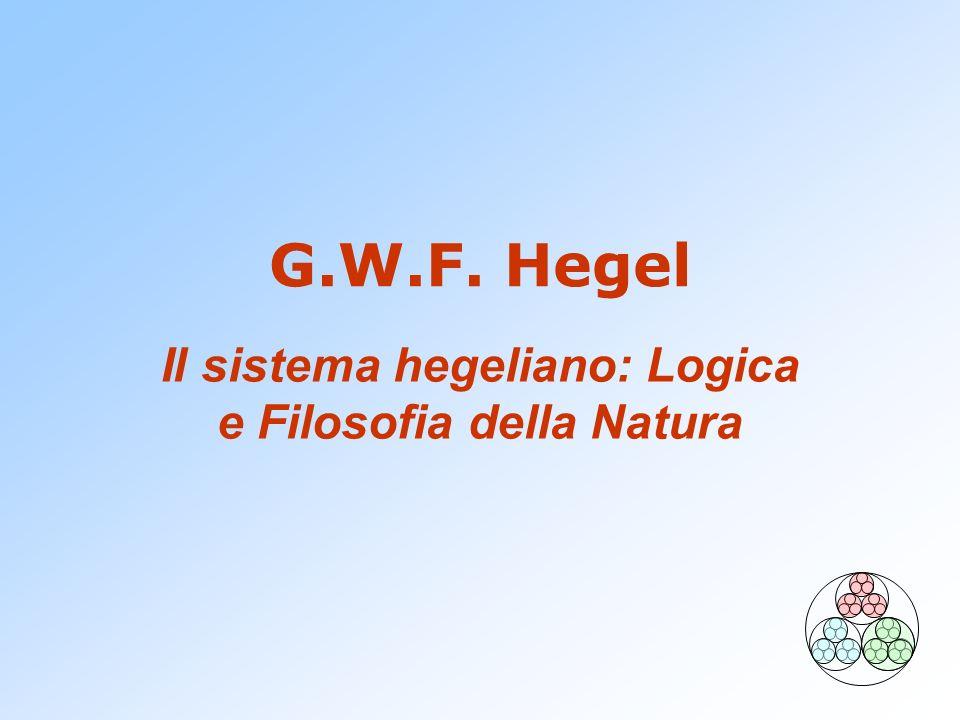 Il sistema hegeliano: Logica e Filosofia della Natura