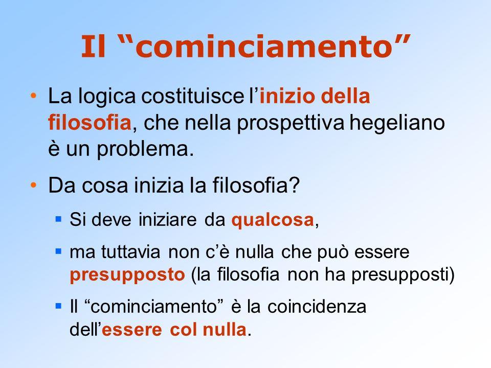 Il cominciamento La logica costituisce l'inizio della filosofia, che nella prospettiva hegeliano è un problema.