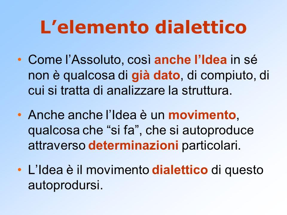 L'elemento dialettico